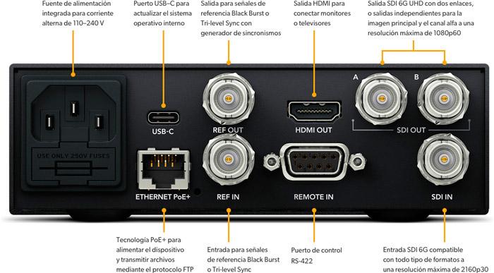 BLACKMAGIC-HyperDeck-Studio-Mini-Conexiones-profesionales