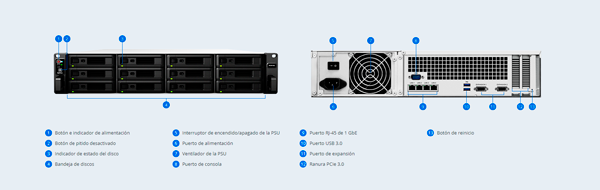 Synology-RS3618XS-CONEXIONES