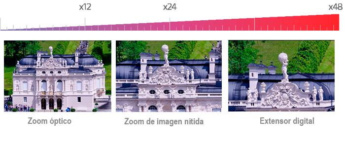Sony-HXR-NX100-Objetivo-G-de-Sony-con-zoom-maximo-de-48