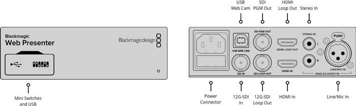 Blackmagic-Web-Presenter-conexiones