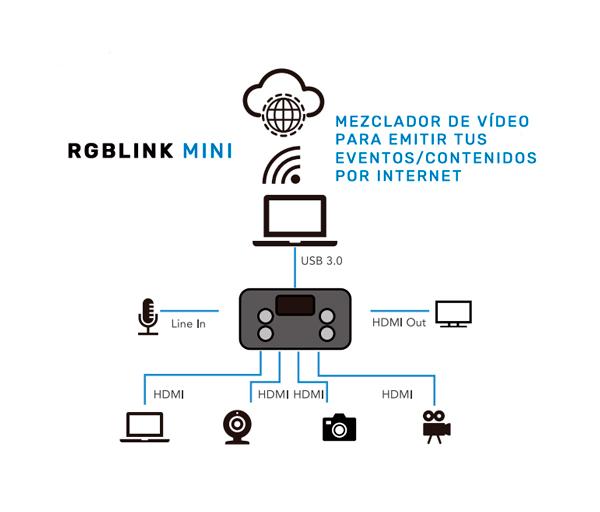 RGBLINK-MINI-mezclador-de-video-para-streaming