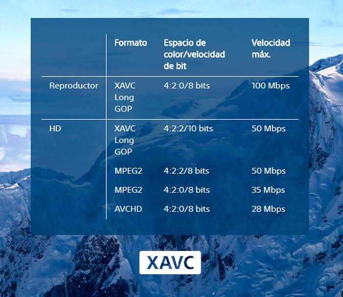 SONY-PWX-150-Grabaciones-flexibles-en-4K-y-Full-HD