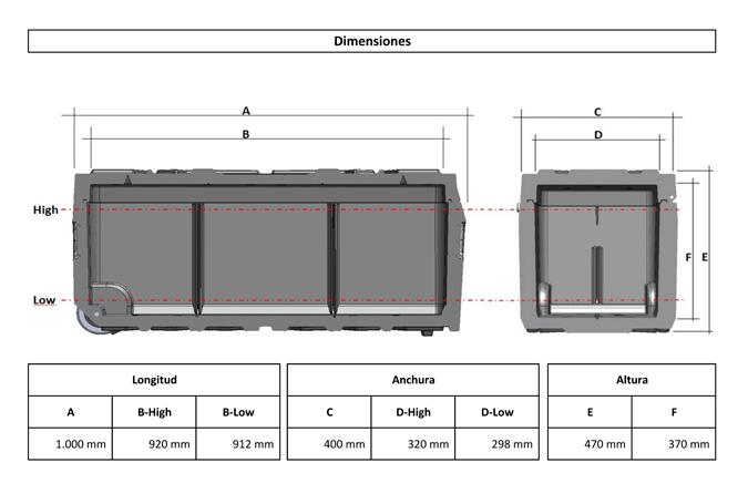 STRONGMATE-B-HD2-L-Baul-Trolley-de-doble-pared-DIMENSIONES