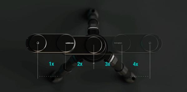 EDELKRONE WING - Movimiento de la cámaras 4 veces su tamaño