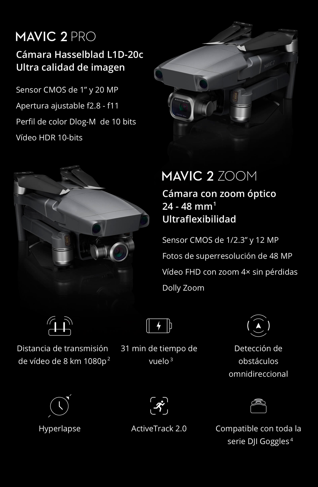 DJI MAVIC 2 PRO •Lente HASSELBLAD L1D-20c a f/2.8-f/11