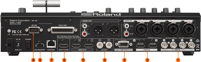 ROLAND-V-60HD-conexiones-para-video