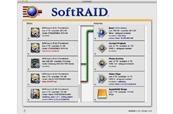 SOFTRAID Aplicación gestión de Raids en entornos Apple.