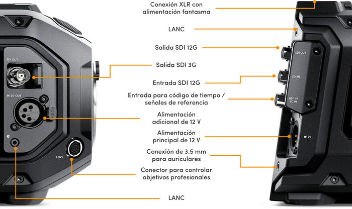 Blackmagic Design URSA Mini Pro 4.6K - CONEXIONES