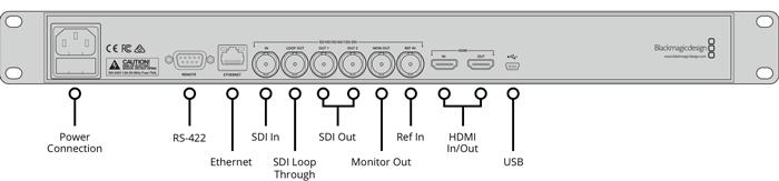 Blackmagic-Design-HyperDeck-Studio-12G-CONEXIONES PARTE TRASERA