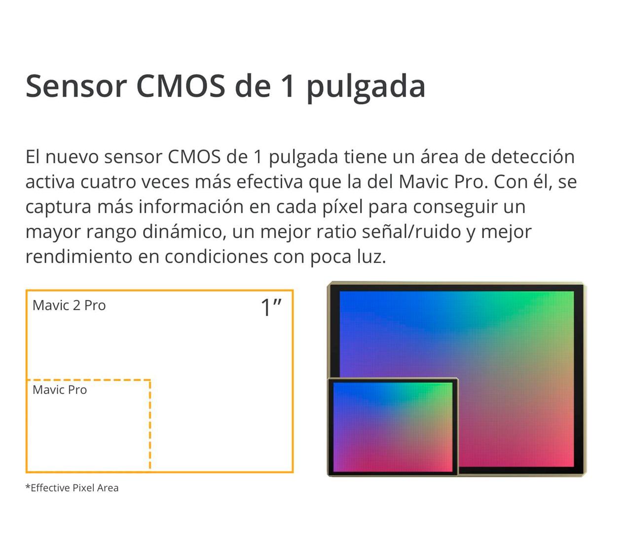 DJI MAVIC 2 PRO - Sensor CMOS de 1 Pulgada