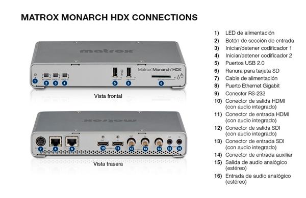 MATROX-Monarch-HDX-conexiones