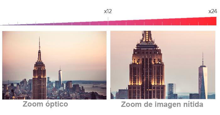 SONY-PWW-Z150-con-zoom-maximo-de-24x